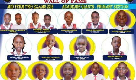 Mid term 2 Academic Giants – primary